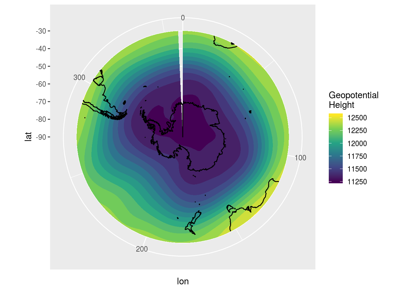 Wrapping Around Ggplot2 With Ggperiodic